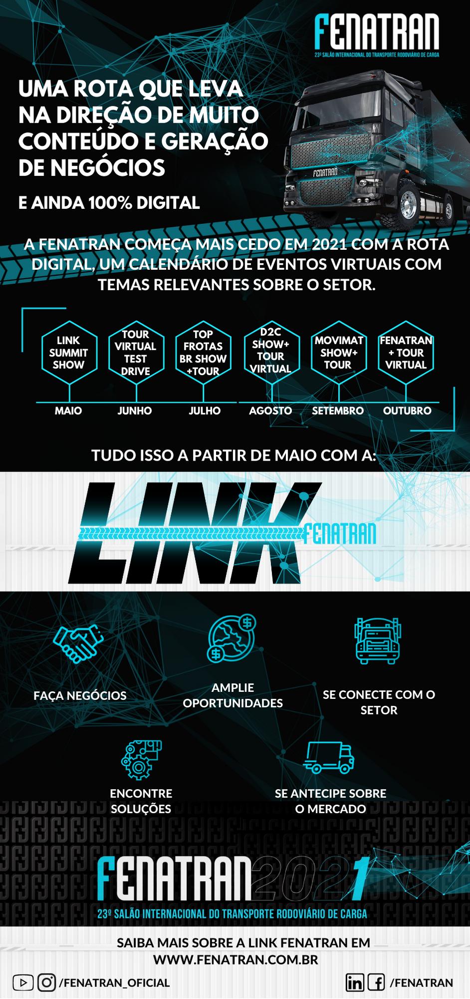 Link Fenatran 2021